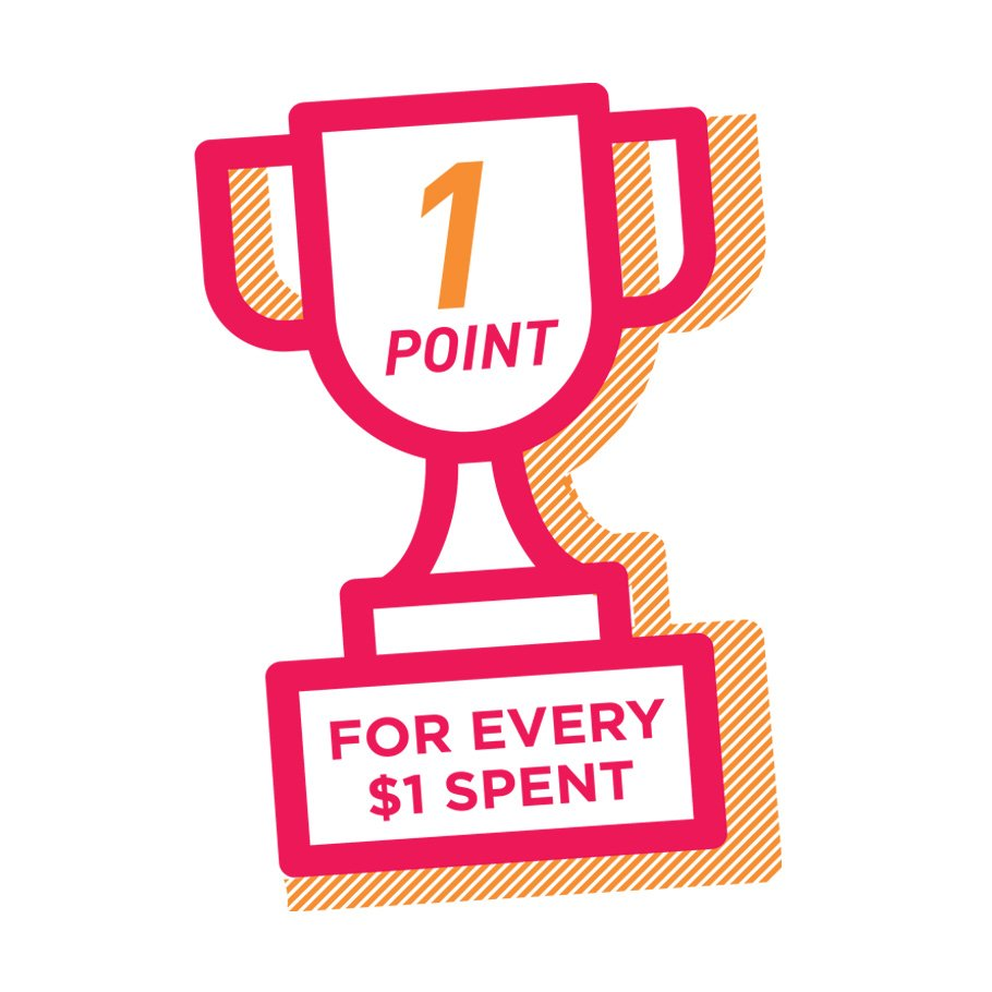 Earn 1 Point for Every $1