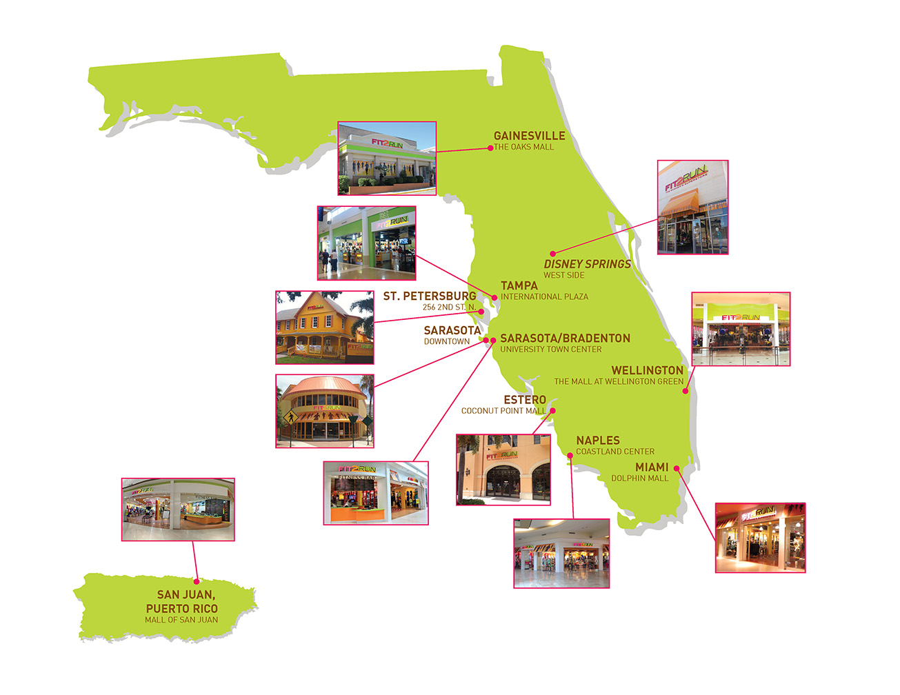Retail Locations