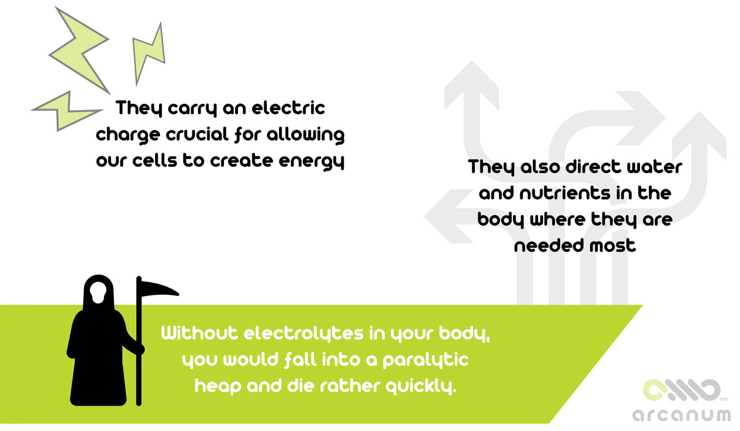 Electrolytes carry crucial electrical charges and nutrients to your cells.